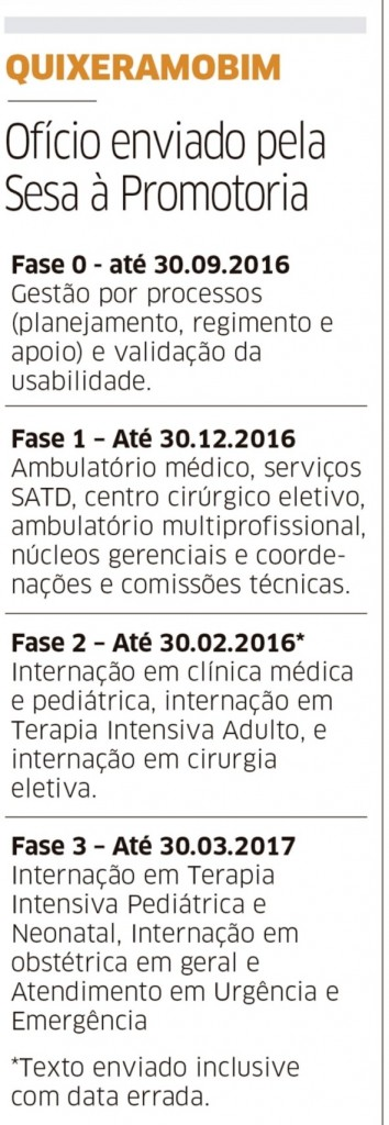 FASES HRSC